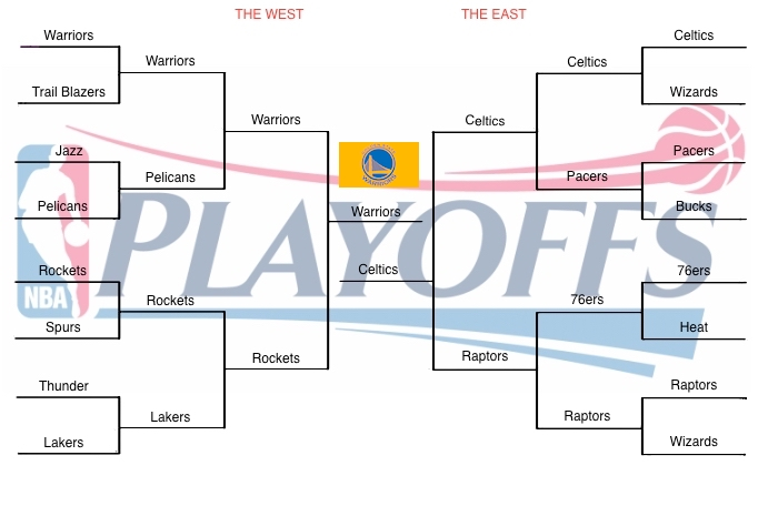 picture regarding Printable Nba Playoff Bracket identify NBA Year Preview The Keynote