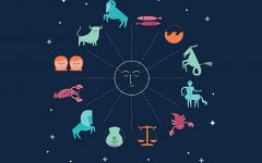 Horoscopes for Week of April 1st, 2021 - April 7th, 2021