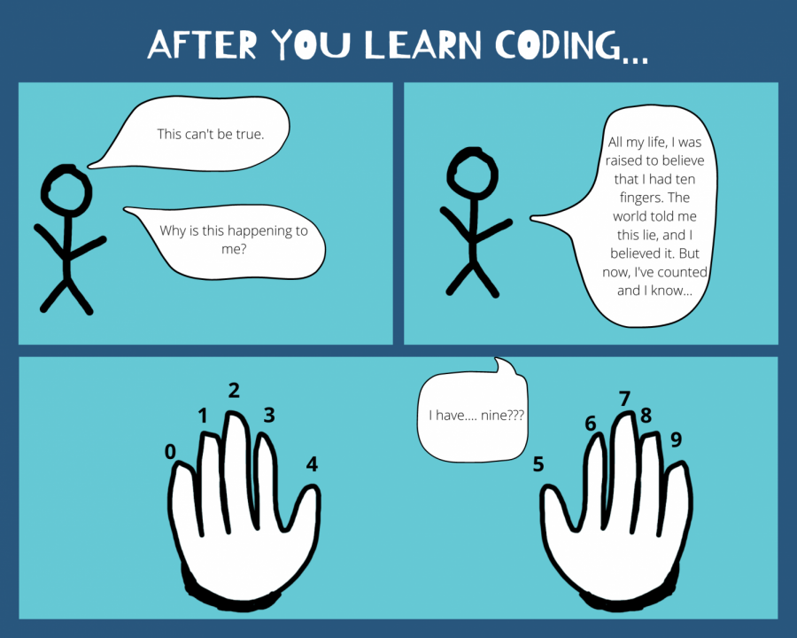 After You Learn Coding...