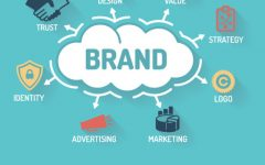 Creating a Brand: Lessons Learned from FRC Business 2021